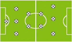футбольная схема 3-2-5