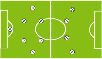 футбольная схема 4-2-4