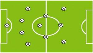 футбольная схема 4-3-3